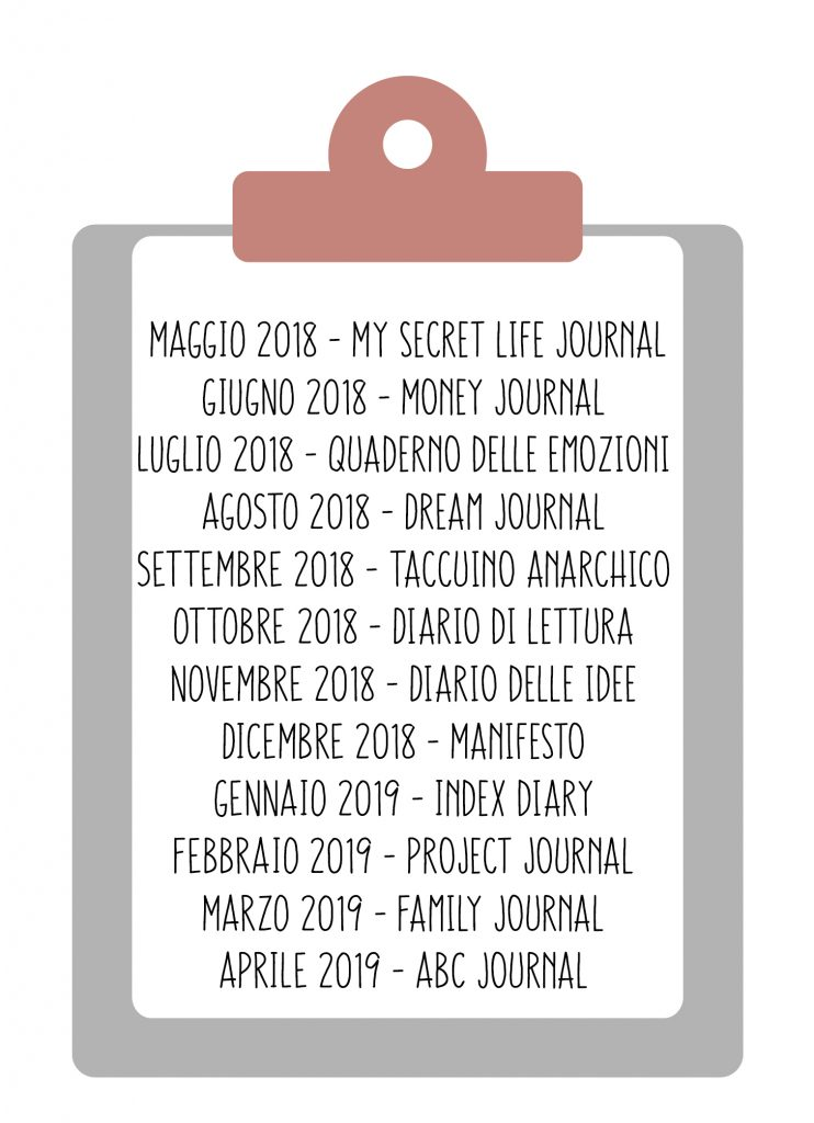 Nuovo 12journalsproject